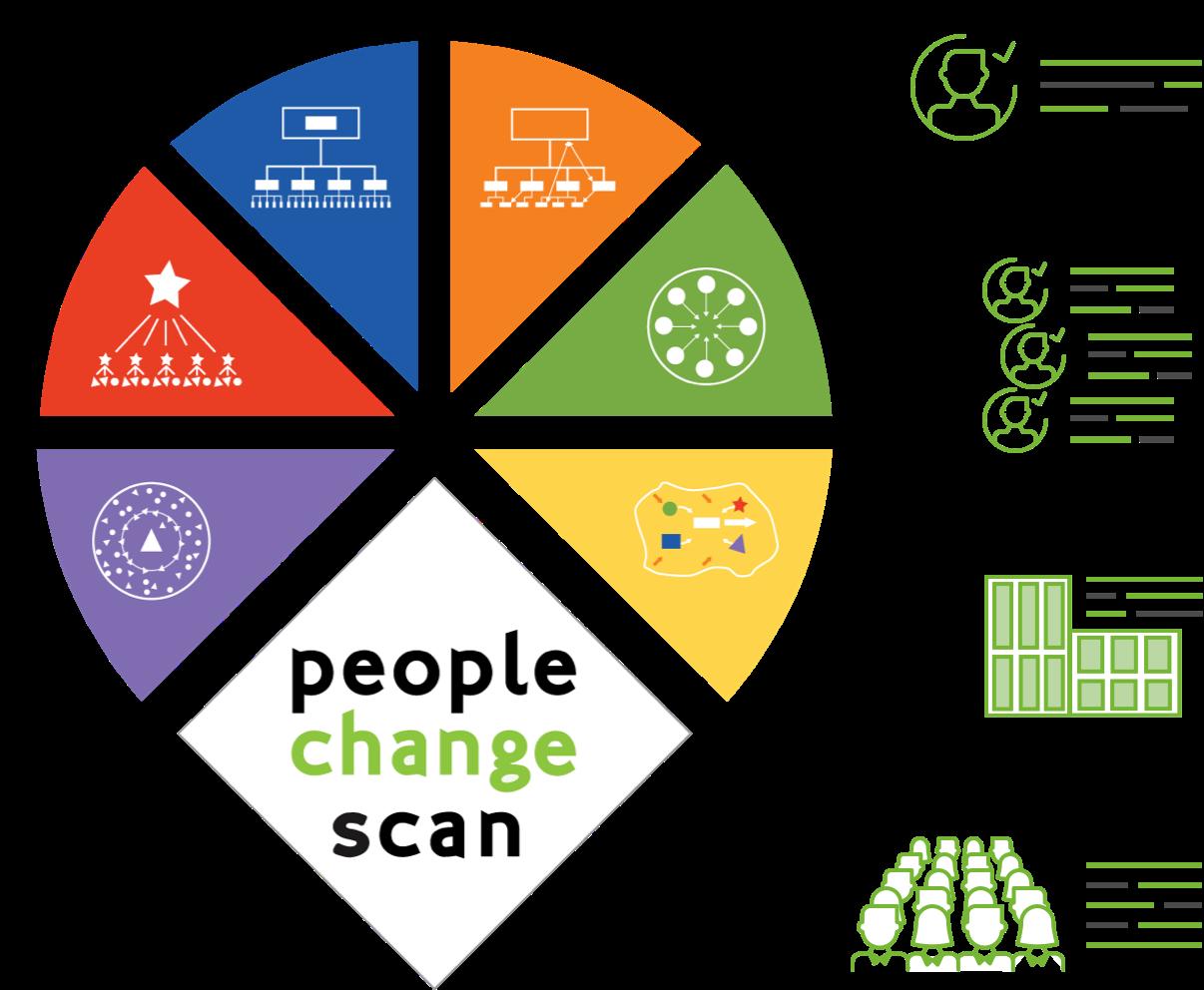 slide people change scan